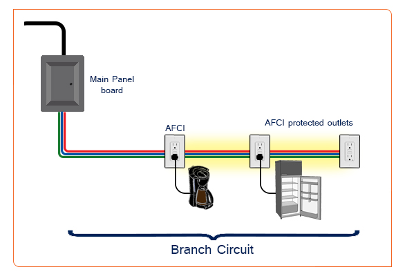 Awesome Arc Fault Breaker Wiring Diagram Basic Electronics Wiring Diagram Wiring Digital Resources Xeirawoestevosnl