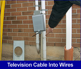 Safety hazard: television cable into wires